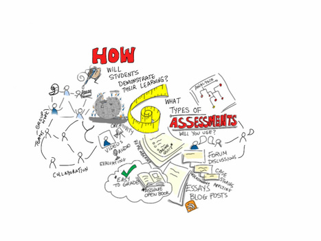 A shift from Active Learning to Active Assessment | Natasha Kenny's ... | Engaged Teaching | Scoop.it