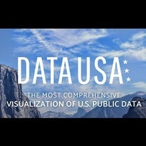 Website Review: Data USA | Beyond the Stacks | Scoop.it