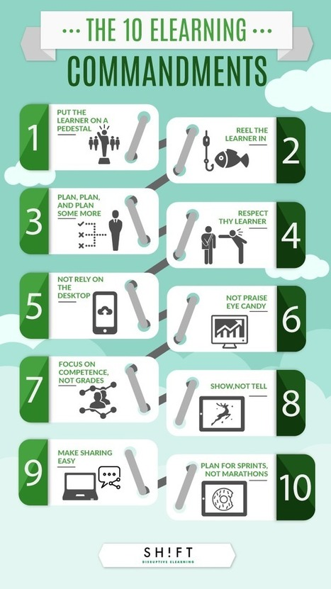 The Ten eLearning Commandments [Infographic] | TIC en la Educación | Scoop.it