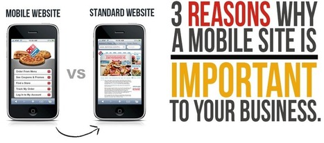Why to create a mobile website of your Business | Websites For Mobile | Scoop.it