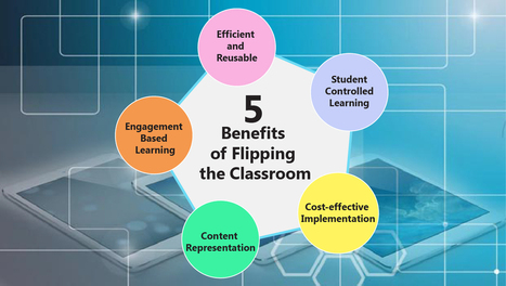 5 Benefits of Flipping the Classroom | early childhood education and more | Scoop.it