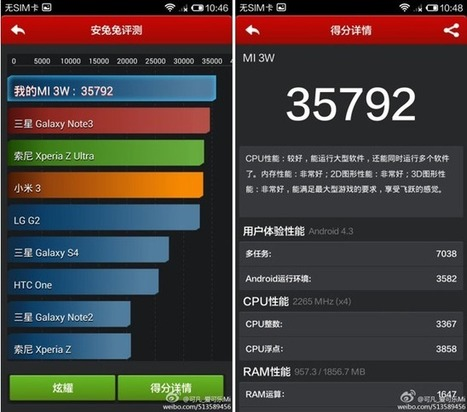 Disappointed! XiaoMi Cheats Buyers By Quietly Changed Mi3's Processor To Snapdragon 800 MSM8274AB | iMela & Affini | Scoop.it