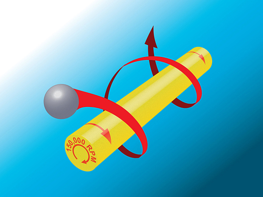 Spintastic Nanorods Rotate at 150,000 RPM - IEEE Spectrum