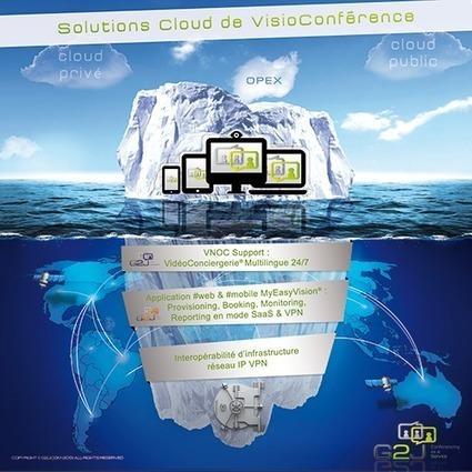 Visioconférence Vaas : G2J, Qui sommes-nous ? Visioconférence as a service   FAD   Scoop.it