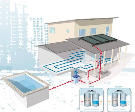 Frio solar. Aire acondicionado a partir de enegia solar | Green Stuff. | Scoop.it