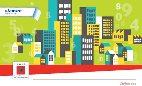 [Ademe] Energie et effet de serre dans le bâtiment : les chiffres clés de 2011 | Immobilier | Scoop.it