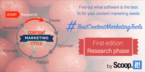 The best content marketing tools for the research phase (1/6) | Content Marketing and Curation for Small Business | Scoop.it