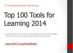 Top 100 Tools for Learning 2014 | Jane Hart | 21st Century Teaching and Technology Resources | Scoop.it