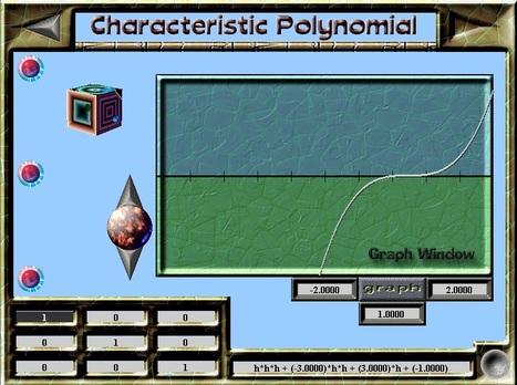 Polinomio Característico | Álgebra II | Scoop.it