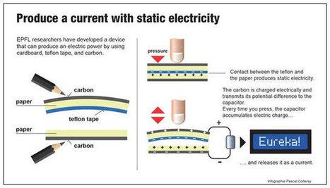 Elektrina sa dá vyrobiť aj z papiera, lepiacej pásky a ceruzky   Miesta Premeny   Scoop.it
