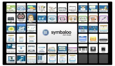 SMART Board   SMART Board Integration   Scoop.it