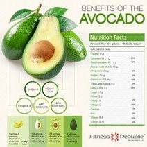 Benefits of the Avocado | Visual.ly | Health and Fitness | Scoop.it