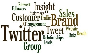 Ultimate List of Twitter Stats | Social Media Marketing | Scoop.it