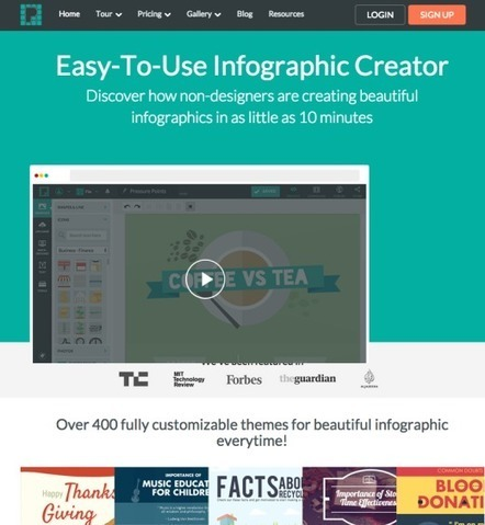 Why infographics are the secret to super SEO | Content Creation, Curation, Management | Scoop.it