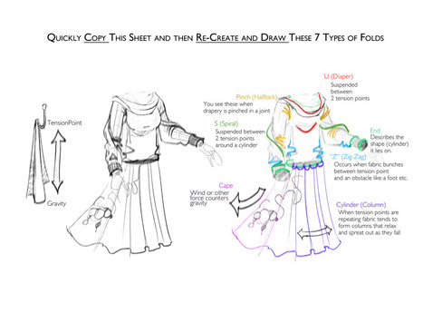How to Draw Folds on Clothing - Drawing Reference Guide | Cosplay | Scoop.it