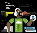 The Modern Student Learning Life Infographic | Literacy, Education and Common Core Standards in School and at Home | Scoop.it