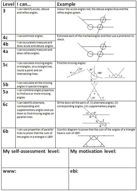"""""""I Can..."""" Worksheet-Great Assessment Tool 