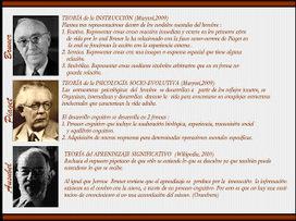 Constructivismo: Teorías Bruner, Piaget y Ausubel | CONSTRUCTIVISMO-paradigma | Scoop.it