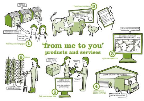 El Consumidor del Futuro y su Relación con las Marcas   Santinos Marketing Blog   Seo, Social Media Marketing   Scoop.it
