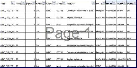 Planning Prévisionnel EFM 02 Avril 2013 ( CFMOTI NTIC1 CASABLANCA ) | La prise en compte du temps modifie-elle-la prise de décision ? | Scoop.it