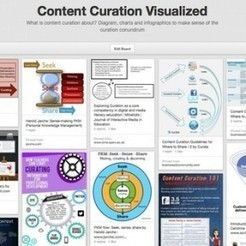 Curation Conundrum – Biggest collection of Content Curation Visualizations, Diagrams and infographics | Advanced SEO | Social Media Tips | Scoop.it