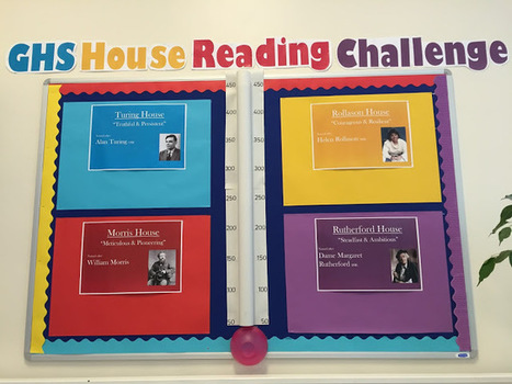 House Reading Challenge | 21st Century School Libraries | Scoop.it
