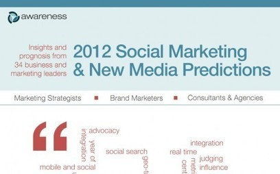 4 Nearly Guaranteed 2012 Social Media Predictions | Social Media Today | SM | Scoop.it