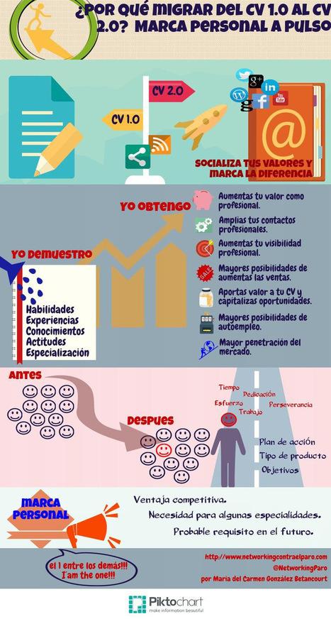 Por qué cambiar del Curriculum 1.0 al Curriculum 2.0 #infografia #infographic #empleo | Orientación para la búsqueda de empleo. | Scoop.it
