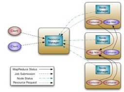 Hadoop 2.0: With YARN, the Game Changes | Javalobby | BigData and Machine Learning | Scoop.it