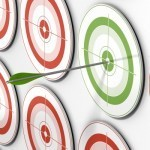How to Align Performance Management with Key Business Objectives | Business Wales - Socially Speaking | Scoop.it