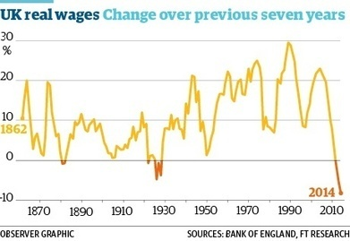 #buss4 Economy looks bleak for British workers losing out to technology #externalenvironment | QEBuss4 | Scoop.it