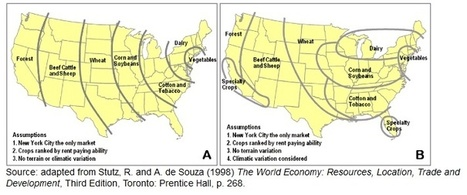 Agricultural Models | Geography Education | Scoop.it