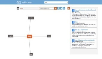 Free Technology for Teachers: Use Wikibrains as a Story Starter | TEFL & Ed Tech | Scoop.it
