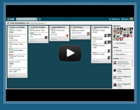 Cinq outils en ligne pour le travail collaboratif | Bibliobsession | TELT | Scoop.it