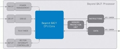 Beyond Semiconductor Announces BA21 Processor Core for Embedded MCUs | Embedded Systems News | Scoop.it