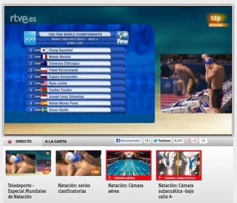 RTVE.es se apoya en la tecnología de Akamai para ofrecer el Mundial de Natación 2013 | Panorama Audiovisual | Big Media (Esp) | Scoop.it