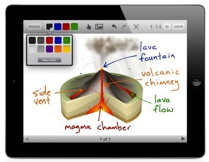 Educreations:  Your Personal Recordable Whiteboard. | P O C: Présentation Originale des Connaissances | Scoop.it