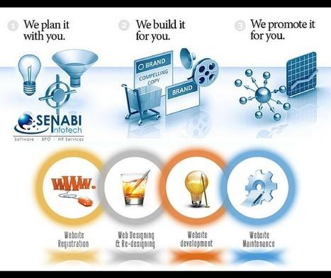 How a UK Website Design Company Improves Your Business Chances | SENABI Infotech Limited | Scoop.it