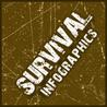 Survival Infographics
