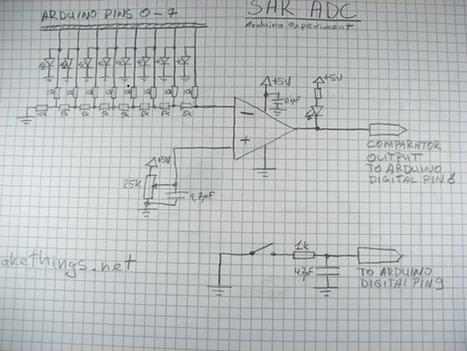 How does an ADC work?   Arduino, Netduino, Rasperry Pi!   Scoop.it