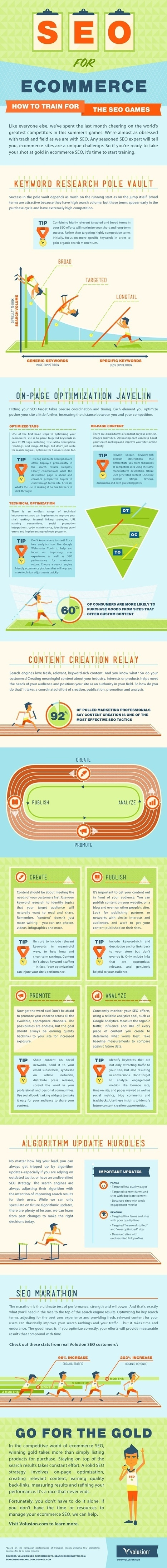 Infographie | Infographie & data visualisation | Scoop.it