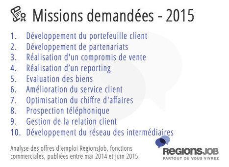 Commerciaux : les fonctions et les compétences les plus recherchées en 2015 | Entretiens Professionnels | Scoop.it