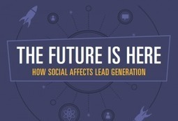 How Social Affects Lead Generation [Slide Deck] | Web designing | Scoop.it