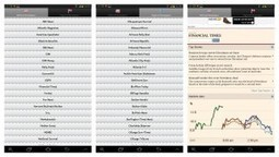 Top News Apps which keeps you updated on USA | Technology | Scoop.it