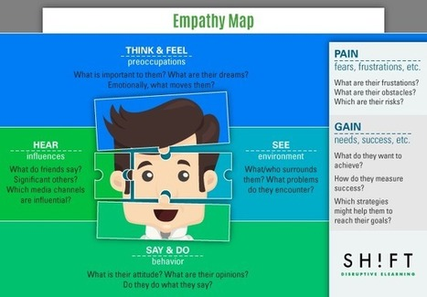 Empathy As Your Starting Point for Great eLearning Design | Focus: Online EdTech | Scoop.it