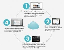 Nearpod helps revolutionize medical education teaching using mobile devices | Aprendiendo a Distancia | Scoop.it
