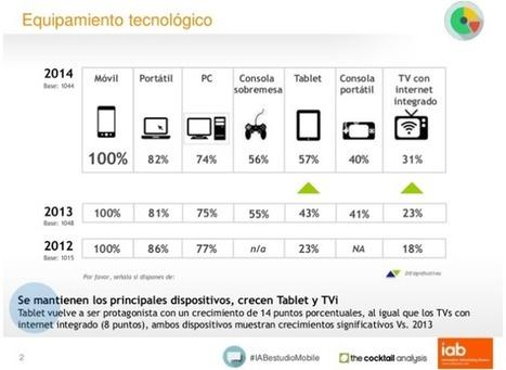 VI Estudio sobre Mobile Marketing en España | Tic & Education | Scoop.it