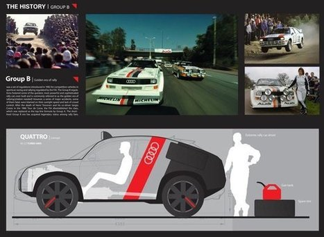 Audi Rally King Concept by Tony Chen   The Top Car   Damn It's Awesome   Scoop.it
