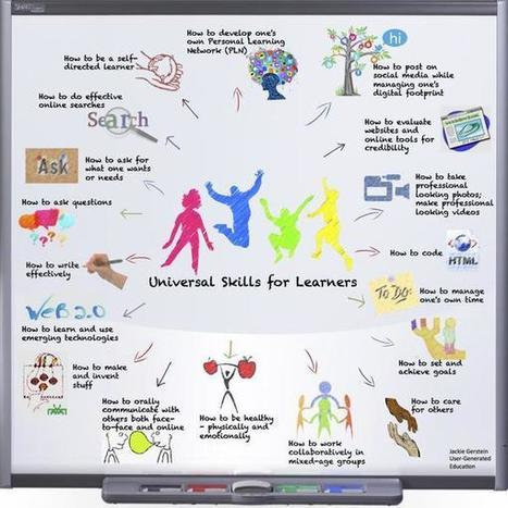The 18 Skills Every 21st Century Learner Should Develop ~ Educational Technology and Mobile Learning | Pedalogica: educación y TIC | Scoop.it