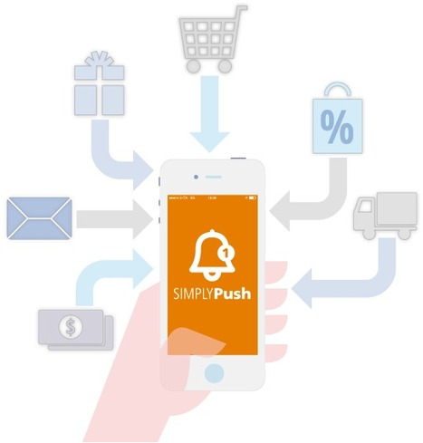 Sms marketing con sms e push notification | SmsHosting.it | Sms gateway | Sms Hosting | Scoop.it